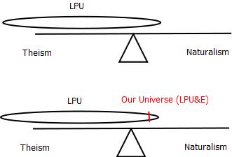 LPUconfirmation - Copy