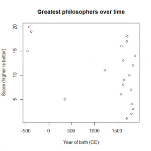 philosophers-300x300