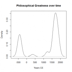 philosopherssmoothed-300x300